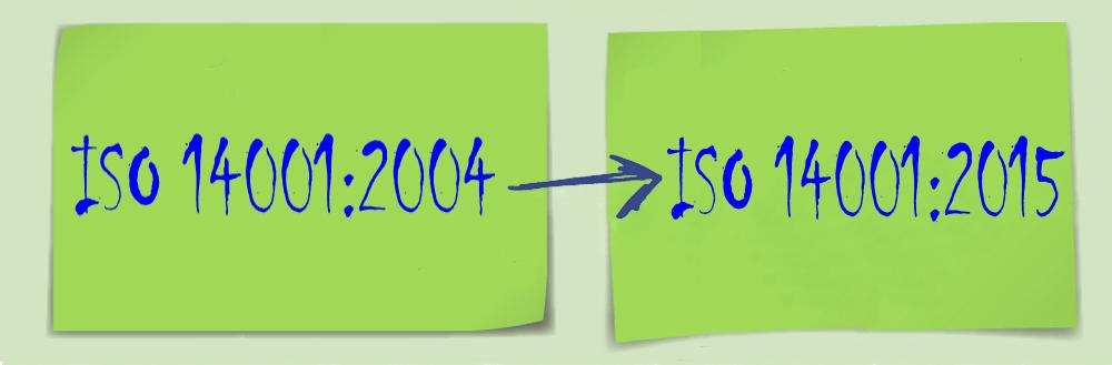 Die Schritte zur neuen ISO 14001:2015